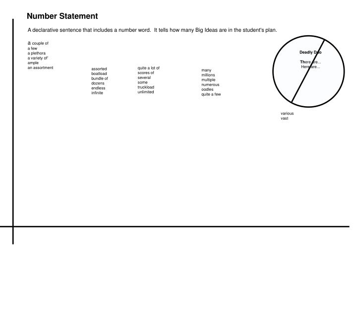 Number Statement