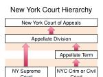 new york court hierarchy