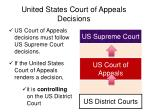 united states court of appeals decisions