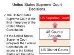 united states supreme court decisions