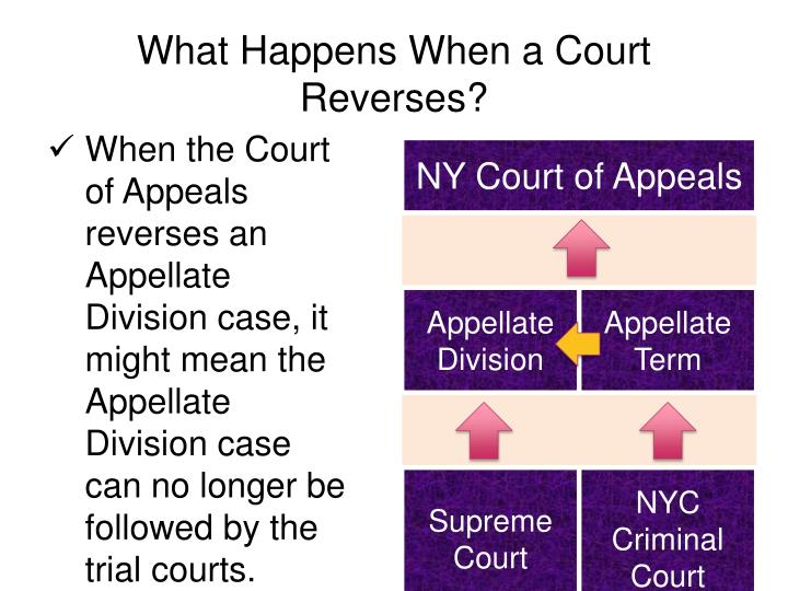 What Happens When a Court Reverses?
