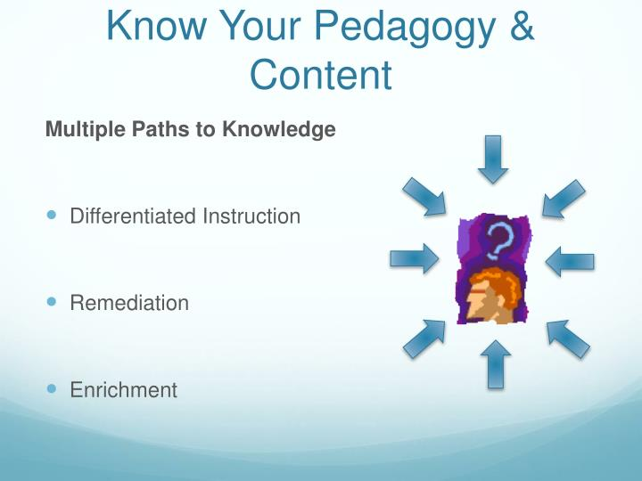 Know Your Pedagogy & Content