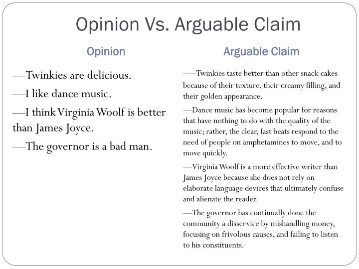 Opinion Vs. Arguable Claim