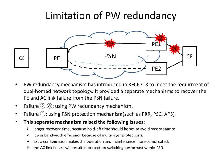 Limitation of PW redundancy