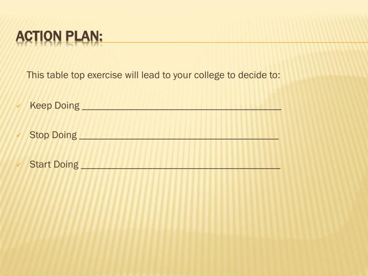 This table top exercise will lead to your college to decide to: