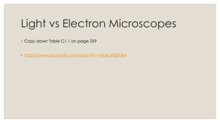 Light vs Electron Microscopes