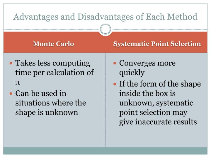 Advantages and Disadvantages of Each Method