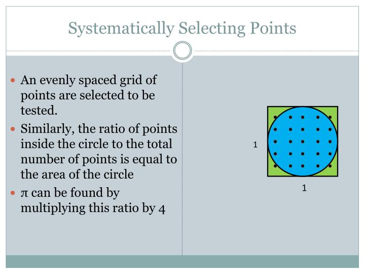 Systematically Selecting Points