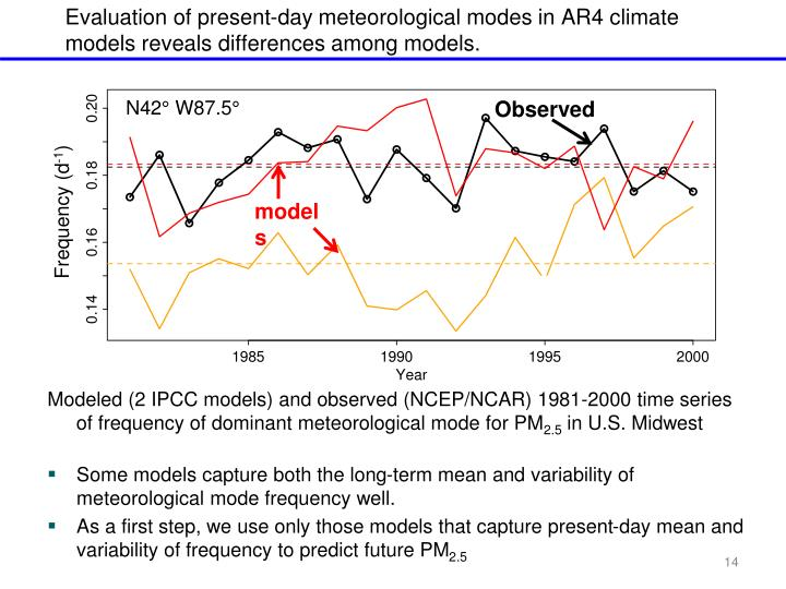 Evaluation of present-day meteorological
