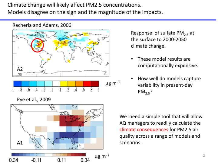 Climate change will likely affect PM2.5 concentrations.