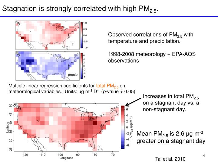 Stagnation is strongly correlated with high PM