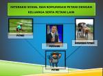 interaksi sosial dan komunikasi petani dengan keluarga serta petani lain
