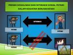 proses sosialisasi dan interaksi sosial petani dalam kegiatan berusahatani