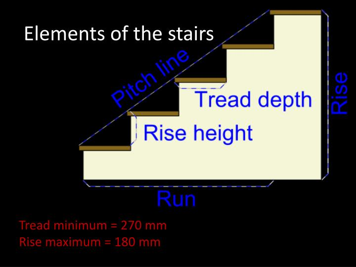 Elements of the stairs