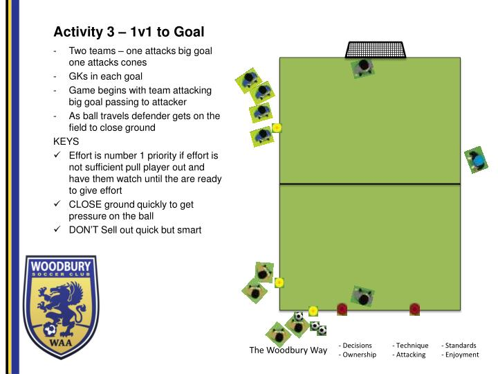 Activity 3 – 1v1 to Goal