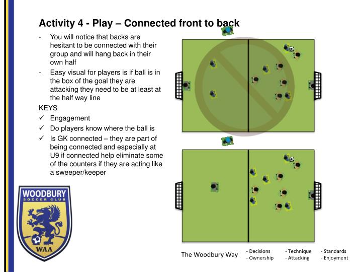 Activity 4 - Play – Connected front to back