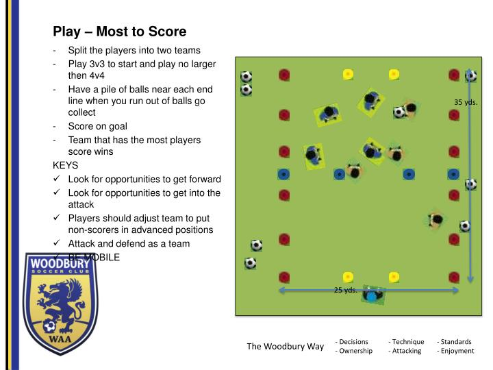 Play – Most to Score
