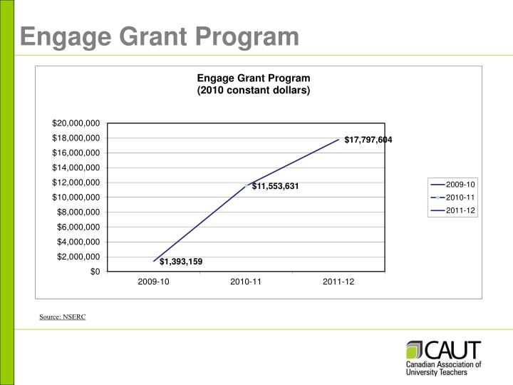 Engage Grant Program