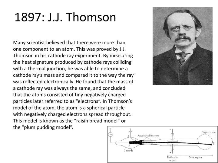 1897: J.J. Thomson