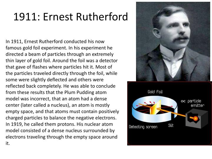 1911: Ernest Rutherford