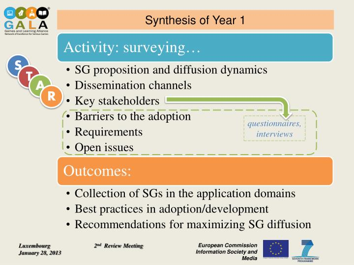 Synthesis of Year 1