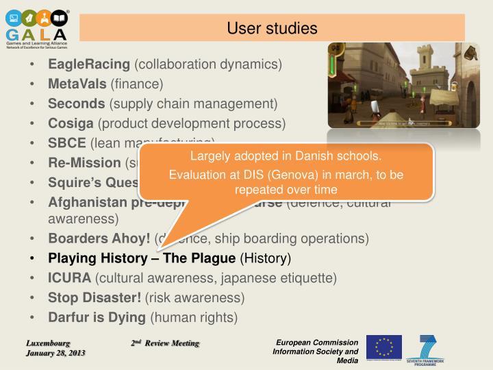 User studies