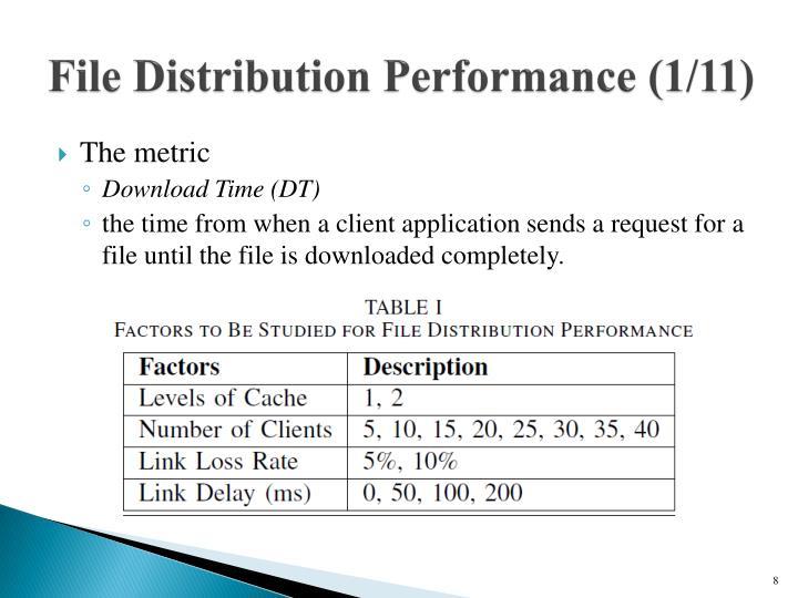 File Distribution Performance (1/11)