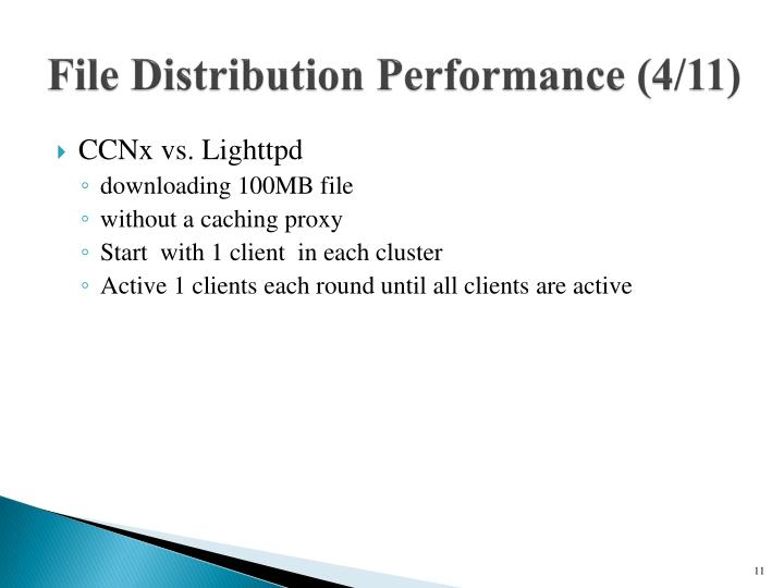 File Distribution Performance