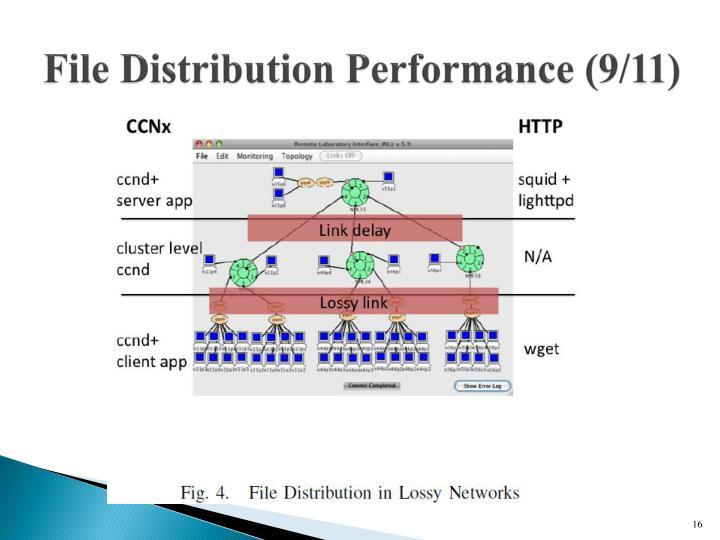 File Distribution Performance
