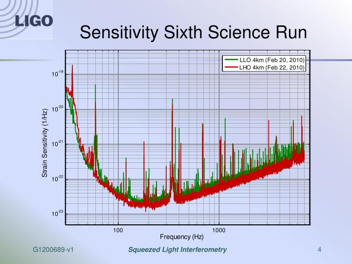 Sensitivity Sixth Science Run