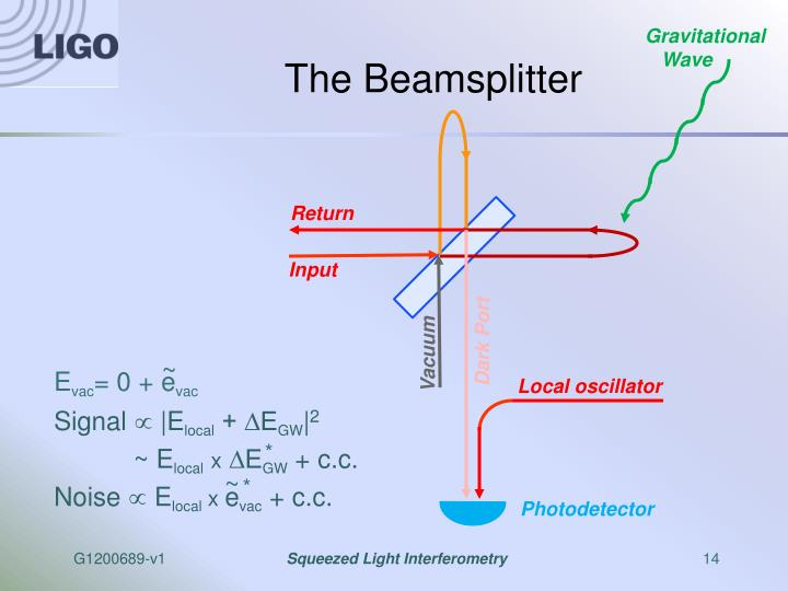 The Beamsplitter