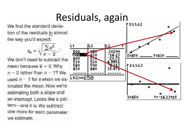Residuals, again