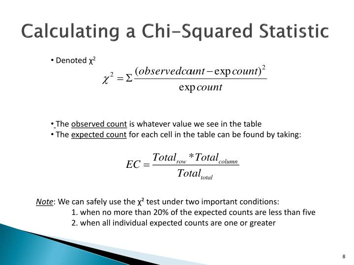 Calculating a Chi-Squared Statistic