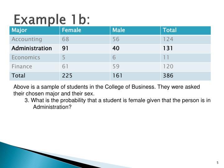 Example 1b: