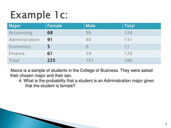 Example 1c: