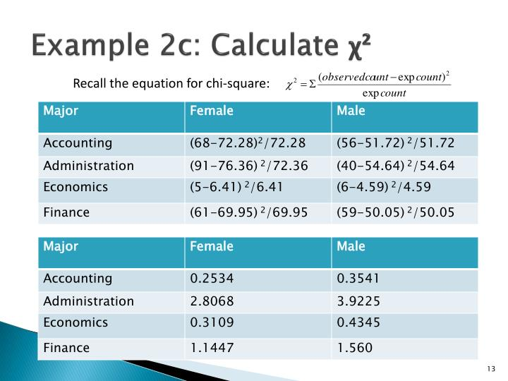 Example 2c: Calculate