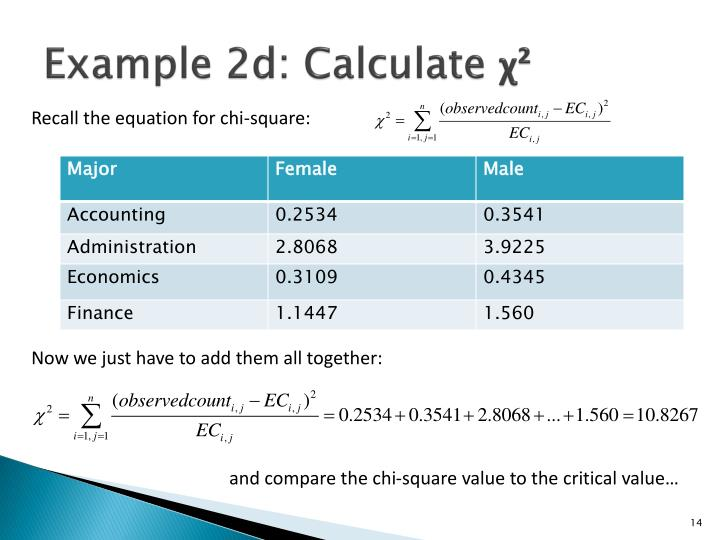 Example 2d: Calculate