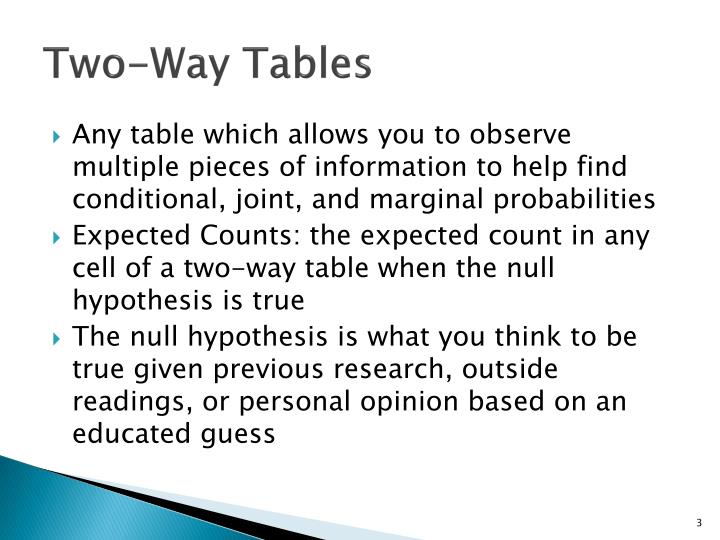 Two way tables