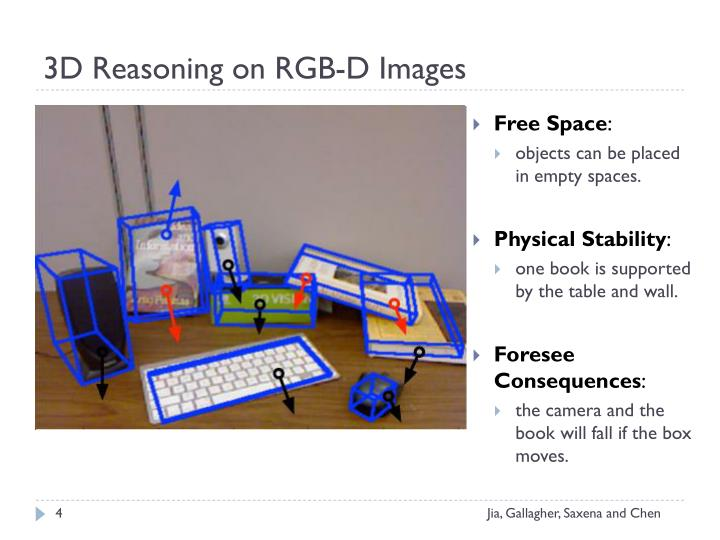 3D Reasoning on RGB-D Images