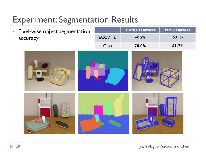 Experiment: Segmentation Results