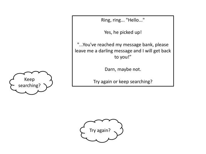 "Ring, ring... ""Hello..."""