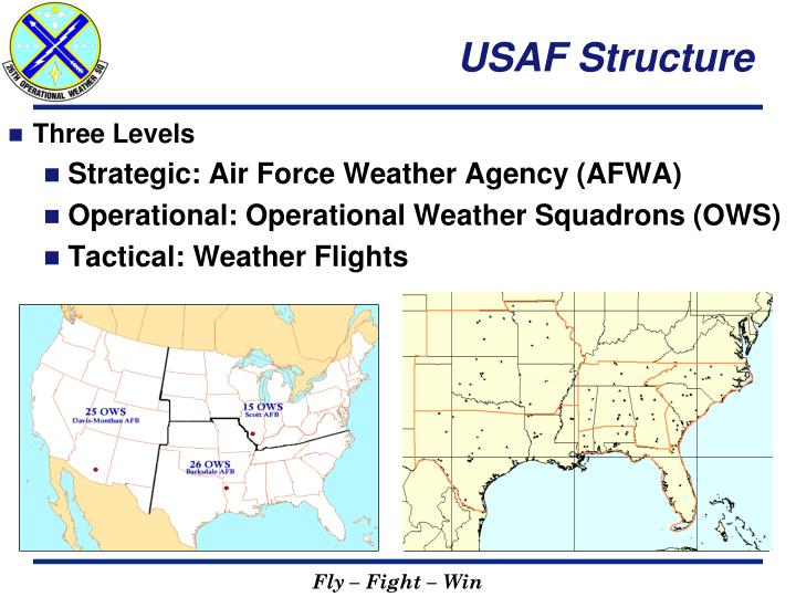 Usaf structure