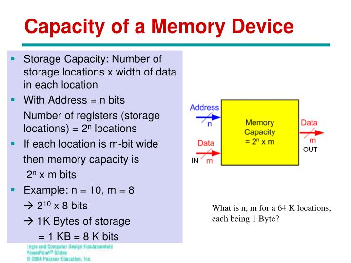 Capacity of a Memory Device