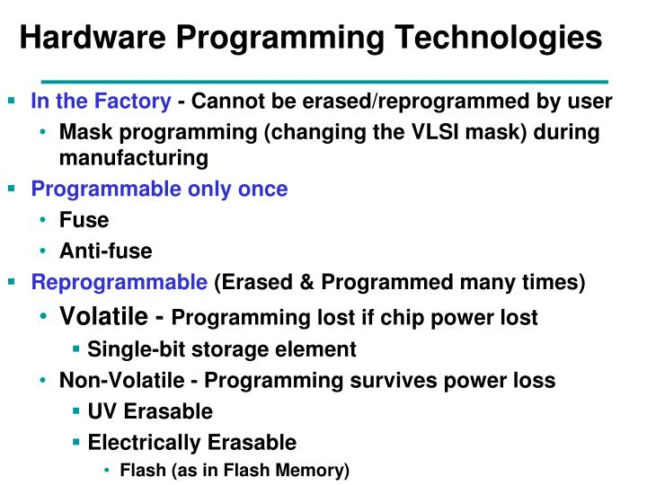 Hardware Programming Technologies