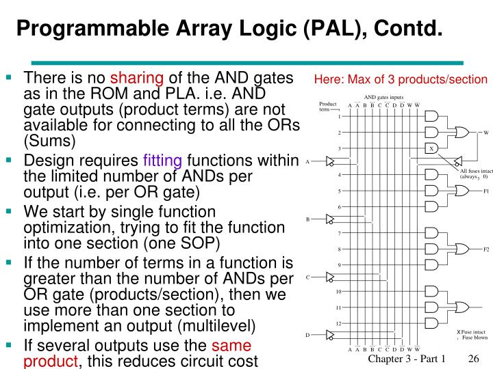 Programmable Array Logic (PAL), Contd.