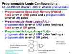 programmable logic configurations all use and or structure differ in which is programmable