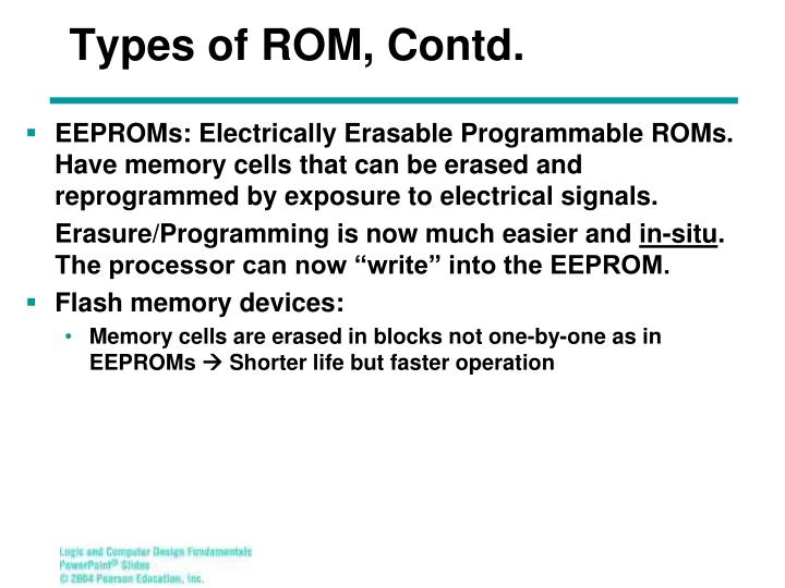 Types of ROM, Contd.