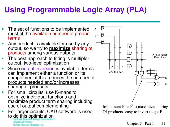 Using Programmable Logic Array (PLA)
