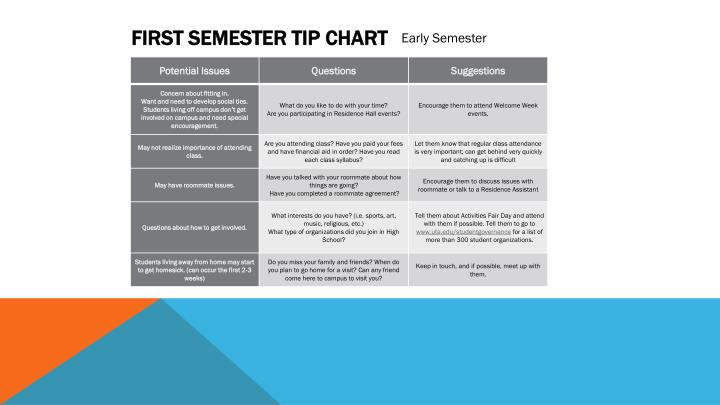 First Semester Tip