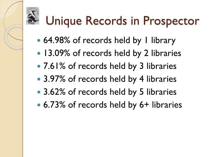 Unique Records in Prospector